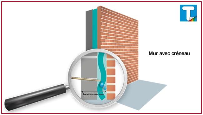 hydrofuges par injection pour murs humides mise en uvre. Black Bedroom Furniture Sets. Home Design Ideas